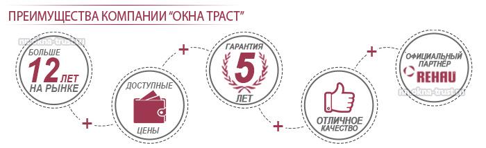 Купить балконные двери в Нижнем Новгороде