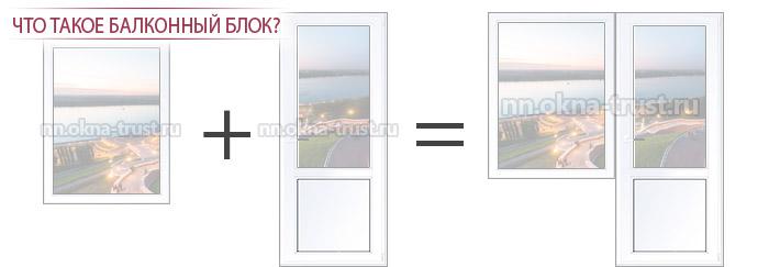 Установка пластиковой балконной двери с окном