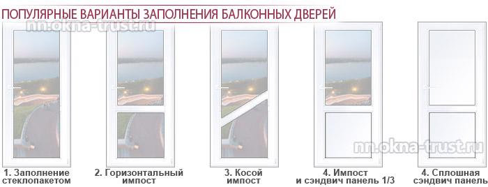 Варианты оформления балконной двери