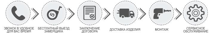 Заказать пластиковые окна от производители в Нижнем Новгороде