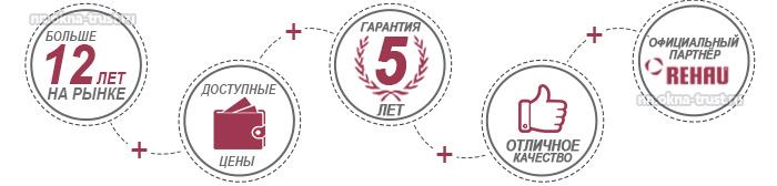 Пластиковые окна в г. Бор Нижегородской области