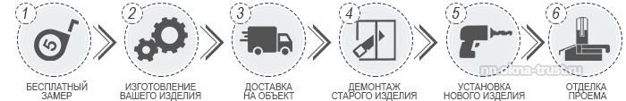 Цены на окна ПВХ под ключ в Нижнем Новгороде