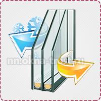 Цены на окна со стеклопакетом