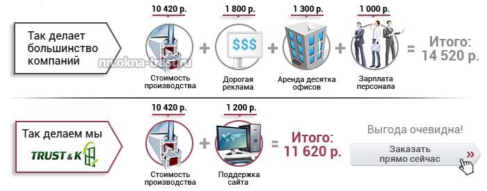 Купить пластиковые окна в Нижнем Новгороде дешево
