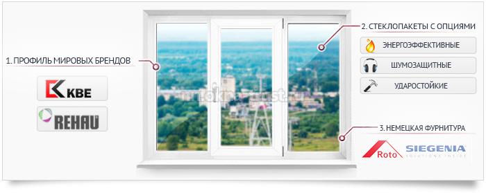 Окна в Дзержинске