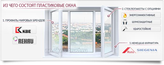 Пластиковые окна в деревянном доме