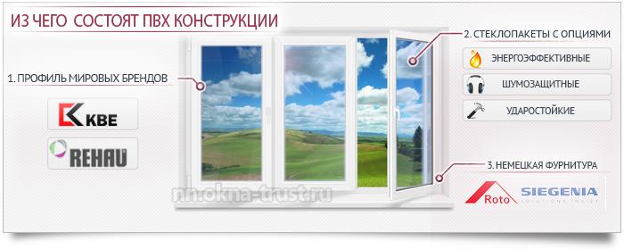 Окна в Нижнем Новгороде