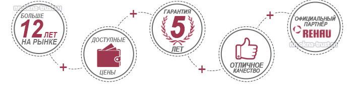 Стоимость пластиковых окон в Нижнем Новгороде